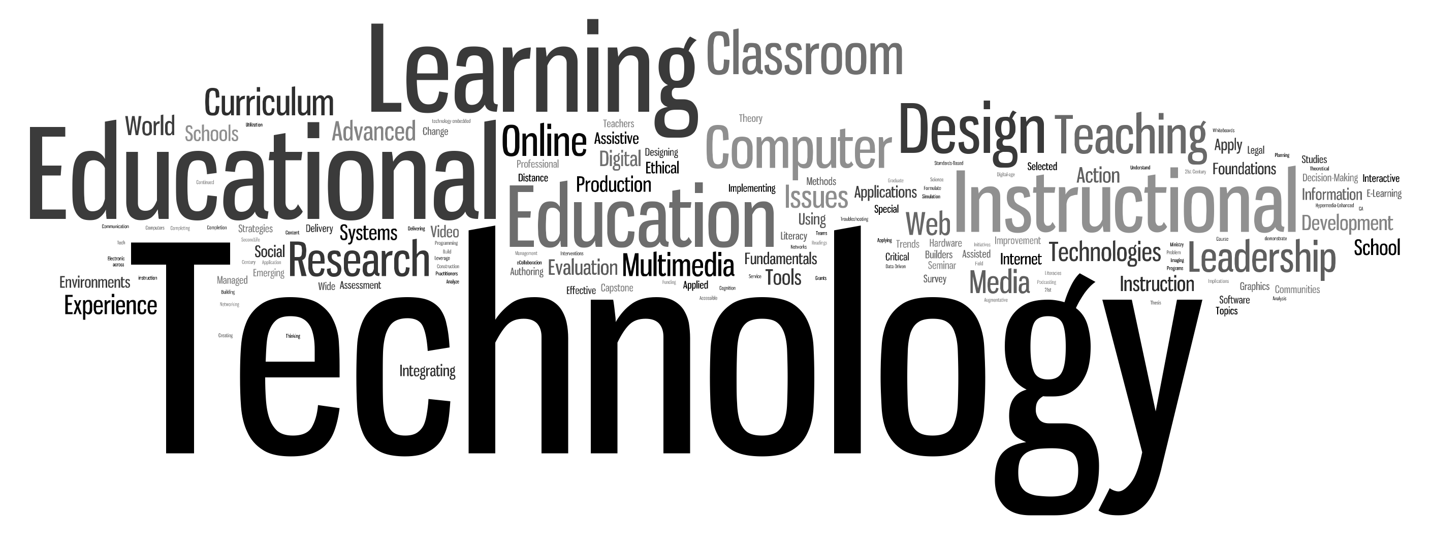 technologyView the full size version of this Wordle and then use